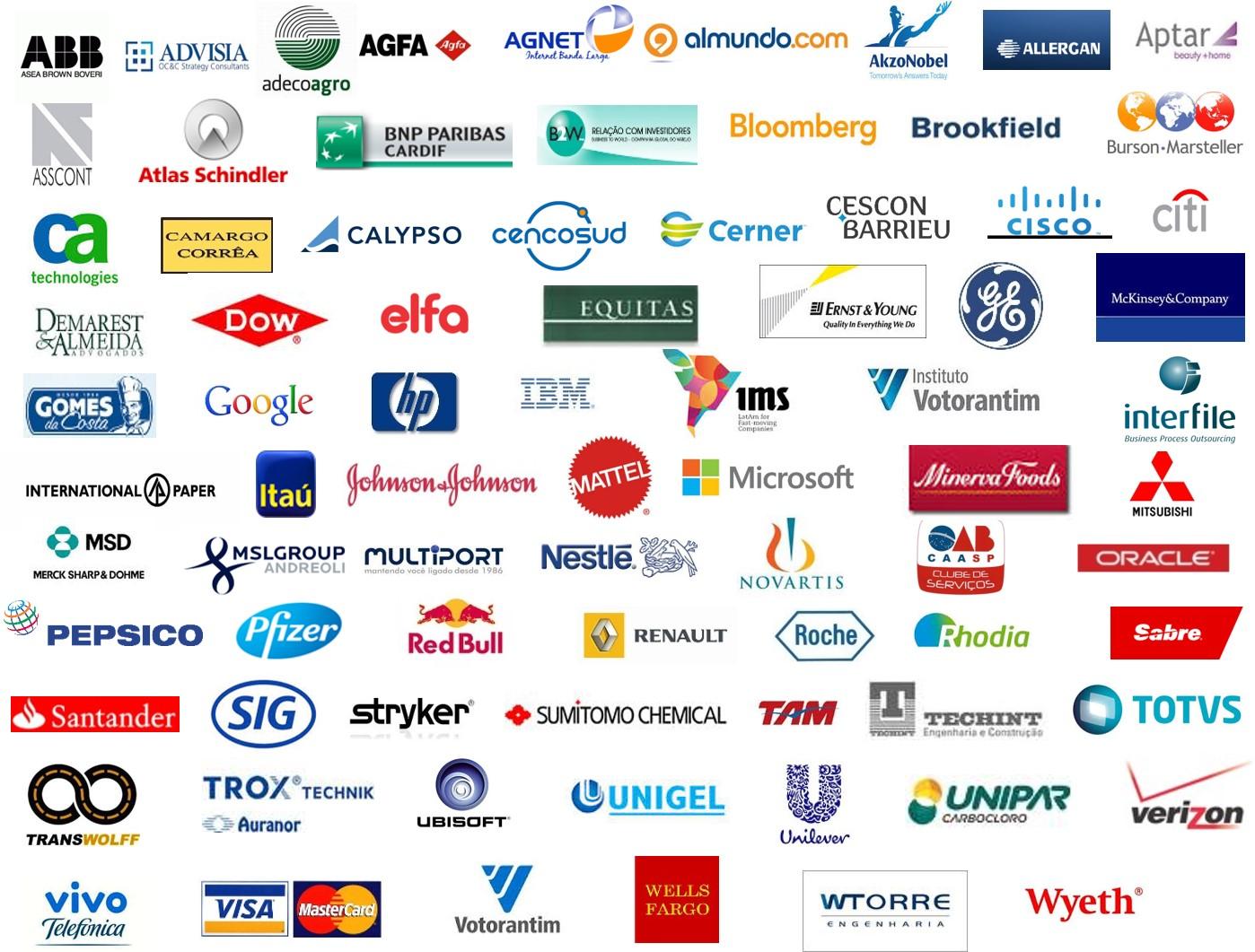 Empresas clientes